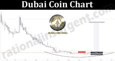 Dubai Coin Chart (May 2021) Token Price, How to Buy