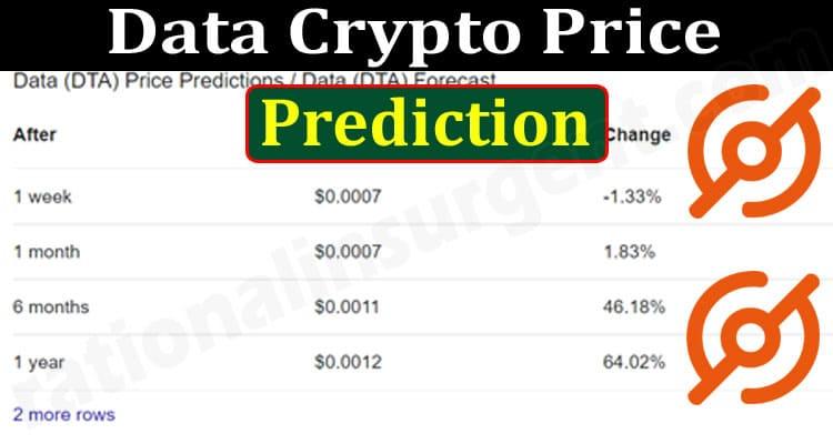 Data Crypto Price Prediction 2021..