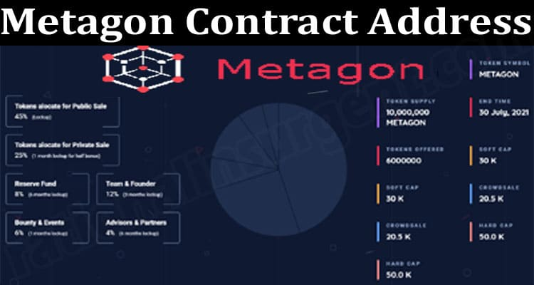 Metagon Contract Address (June) Price, Prediction, Chart