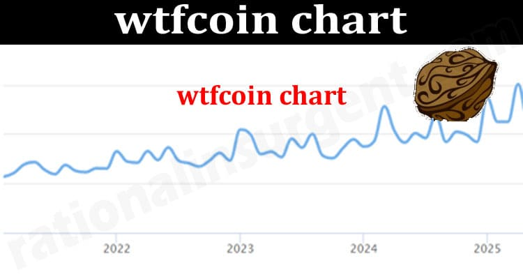 wtfcoin chart {June} Know The Coin And It's Price Chart!