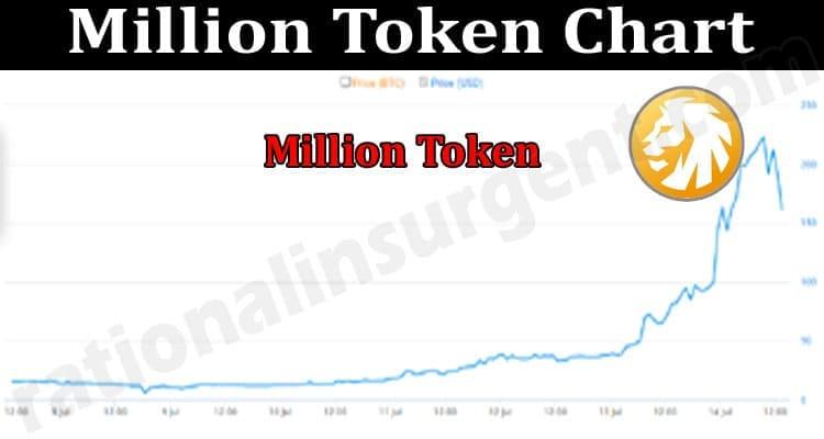 Million Token Chart 2021.