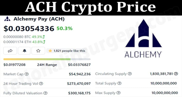 About General Information ACH-Crypto-Price