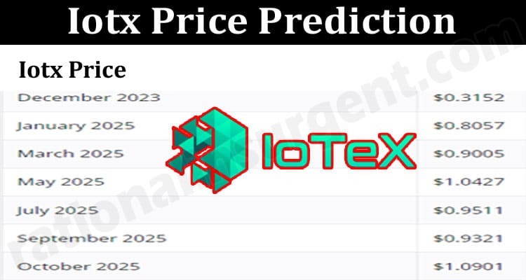 About General Information Iotx Price Prediction