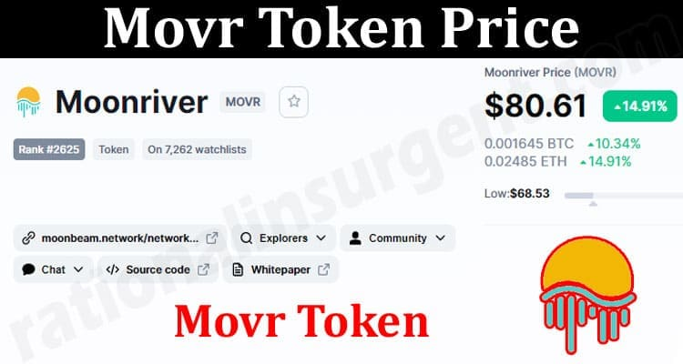 About General Information Movr Token Price