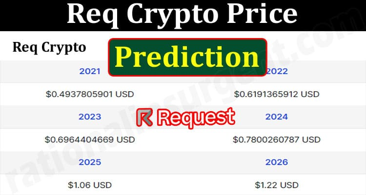 About General Information Req Crypto Price Prediction