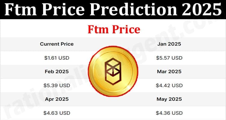 About General Information Ftm Price Prediction