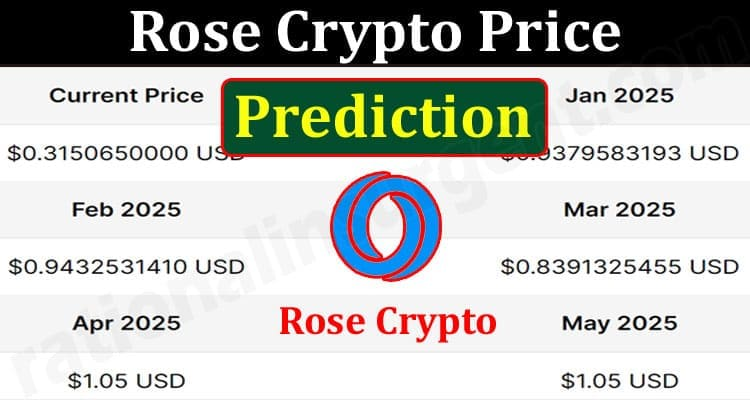 About General Information Rose Crypto Price Prediction