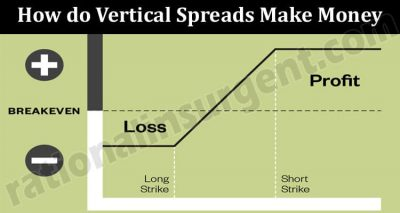 Latest Information Vertical Spreads Make Money
